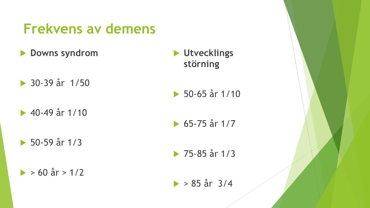 Frekvens av demens Downs syndrom 30-39 år 1/50 40-49 år 1/10
