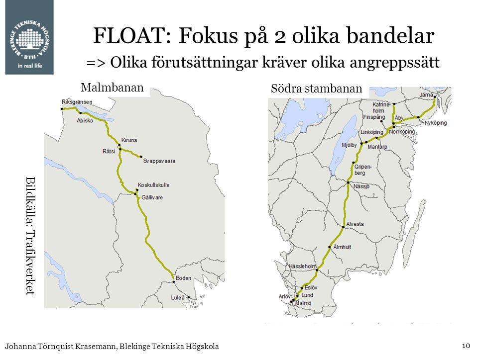 FLOAT: Fokus på 2 olika bandelar