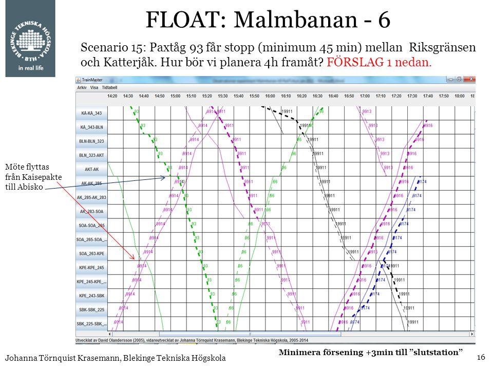 FLOAT: Malmbanan - 6