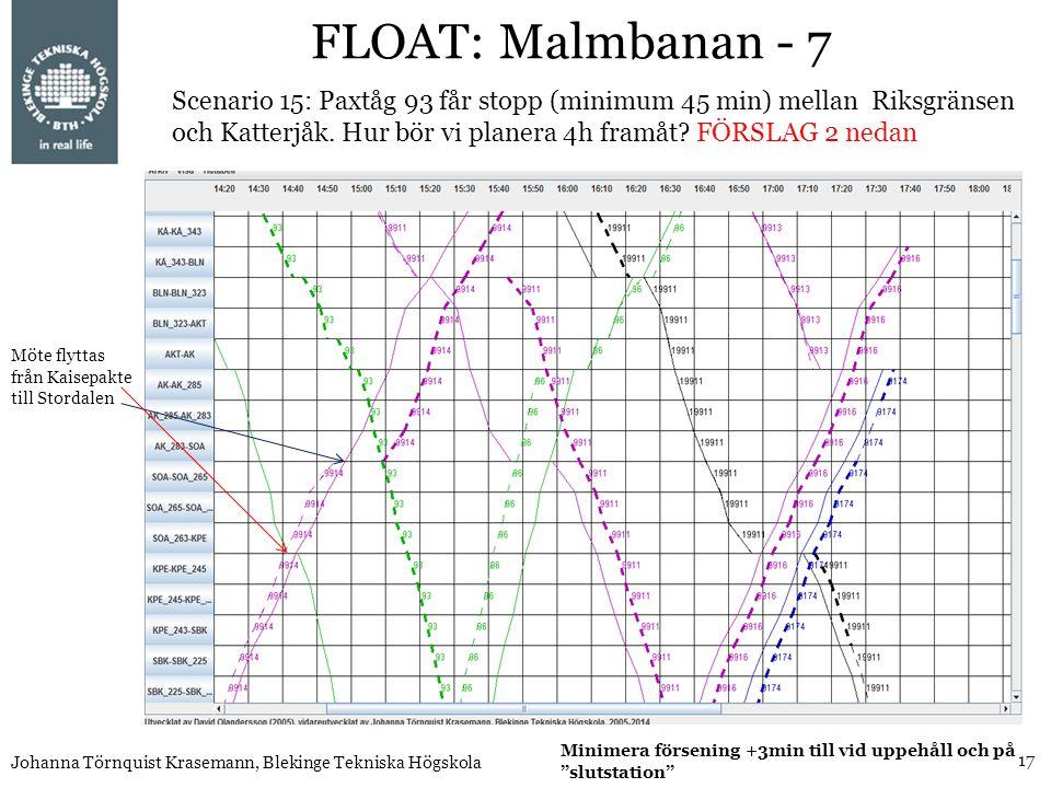 FLOAT: Malmbanan - 7