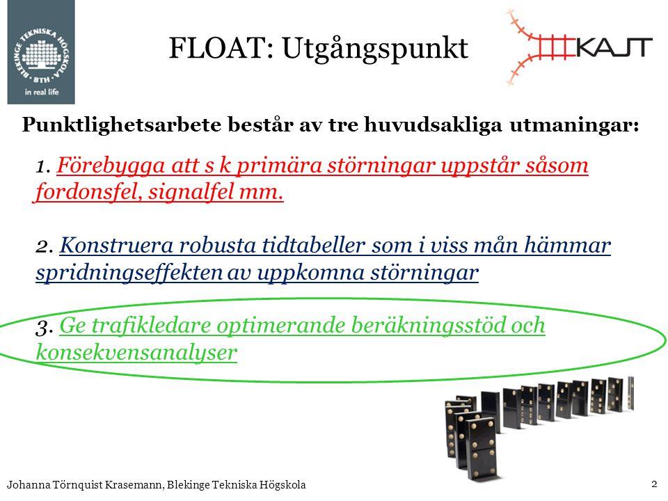 FLOAT: Utgångspunkt Punktlighetsarbete består av tre huvudsakliga utmaningar: