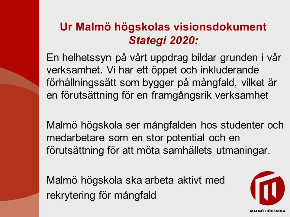 Ur Malmö högskolas visionsdokument Stategi 2020: