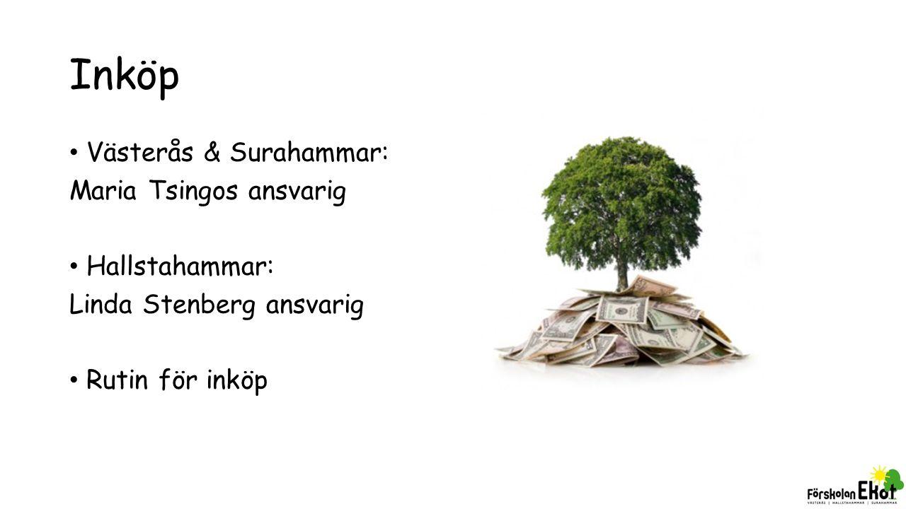 Inköp Västerås & Surahammar: Maria Tsingos ansvarig Hallstahammar:
