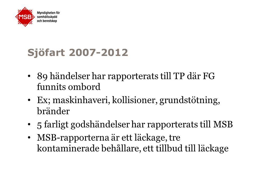 Sjöfart 2007-2012 89 händelser har rapporterats till TP där FG funnits ombord. Ex; maskinhaveri, kollisioner, grundstötning, bränder.