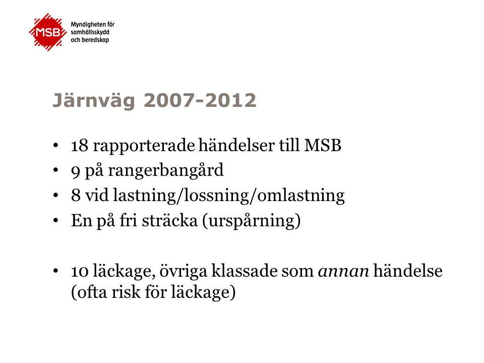 Järnväg 2007-2012 18 rapporterade händelser till MSB