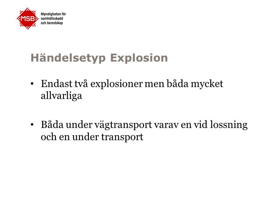 Händelsetyp Explosion