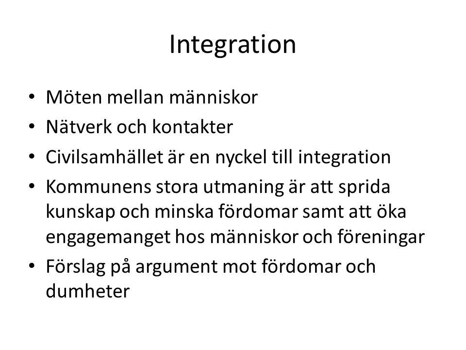 Integration Möten mellan människor Nätverk och kontakter