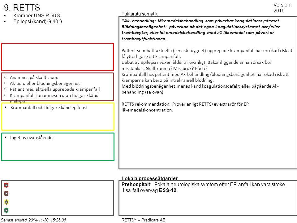 9. RETTS Version: 2015 Kramper UNS R 56.8 Epilepsi (känd) G 40.9