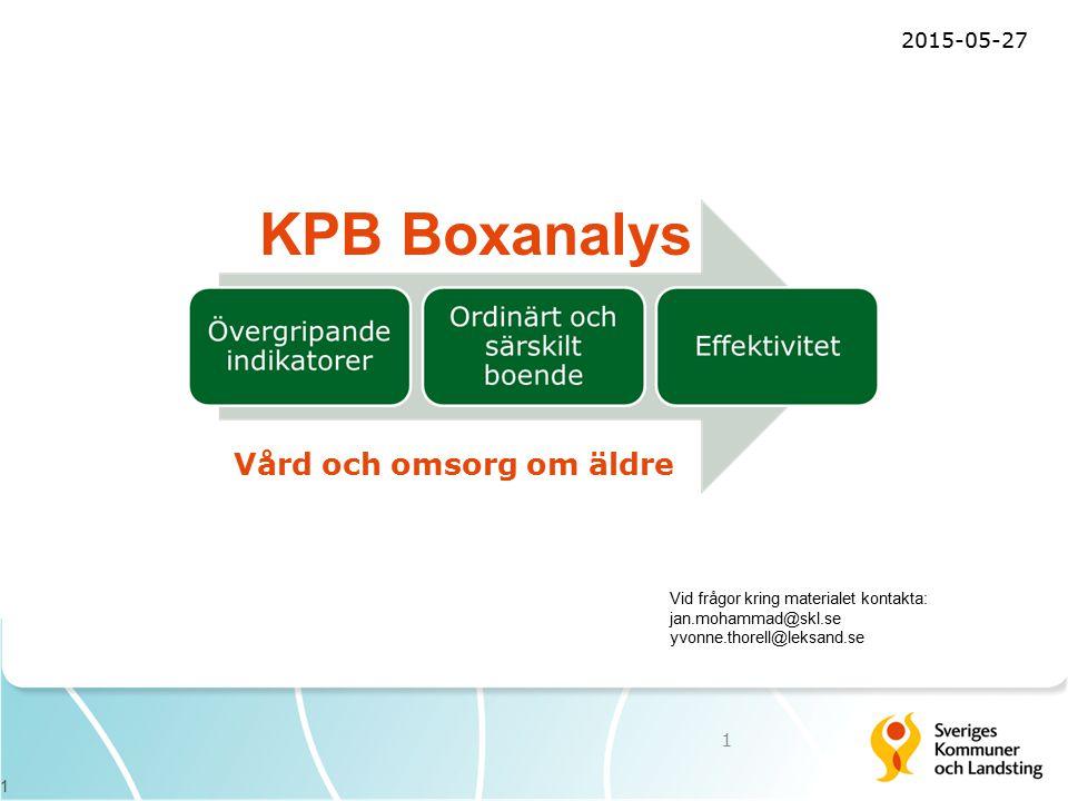 KPB Boxanalys Vård och omsorg om äldre 2015-05-27