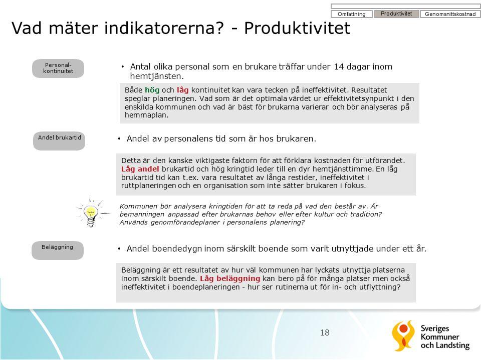 Vad mäter indikatorerna - Produktivitet