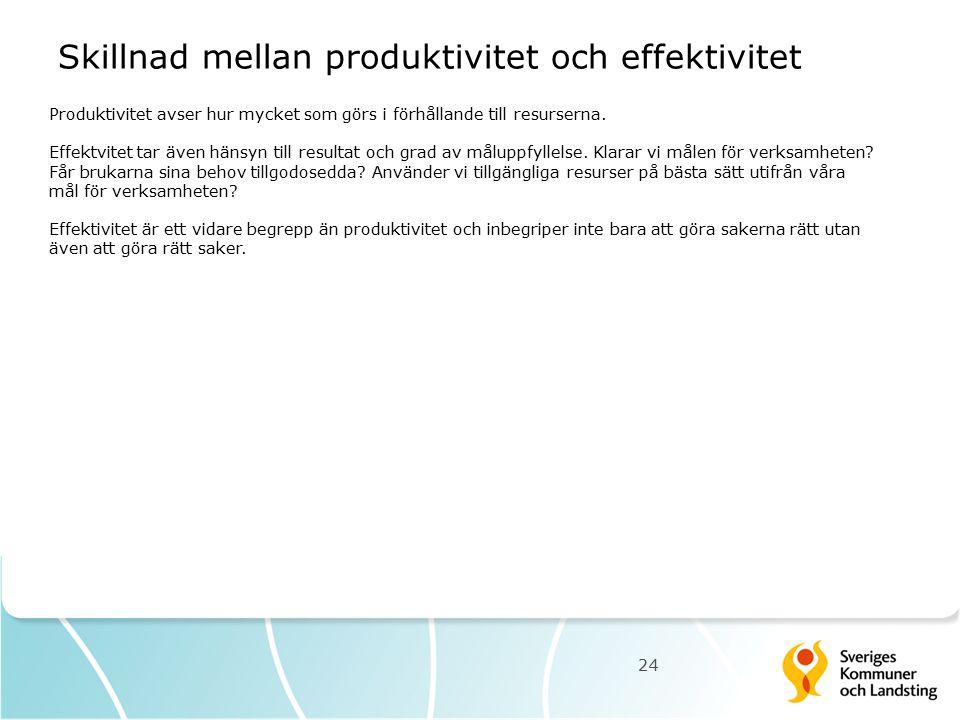 Skillnad mellan produktivitet och effektivitet