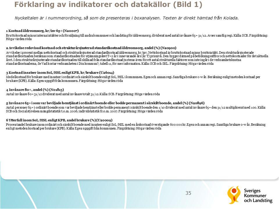 Förklaring av indikatorer och datakällor (Bild 1)