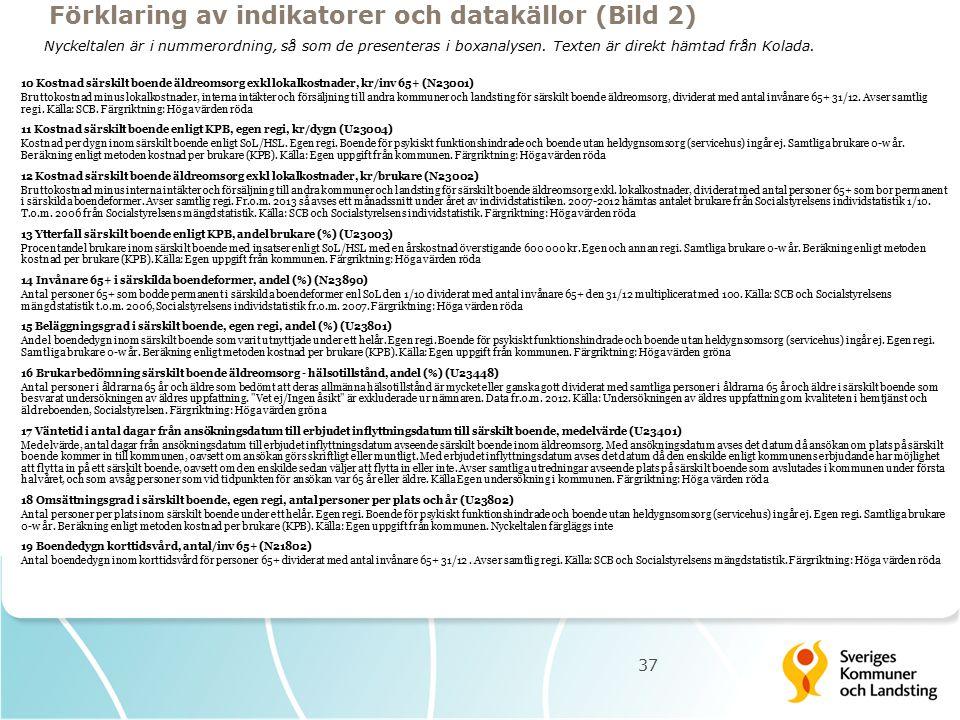 Förklaring av indikatorer och datakällor (Bild 2)