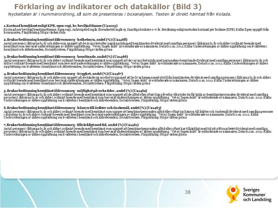 Förklaring av indikatorer och datakällor (Bild 3)