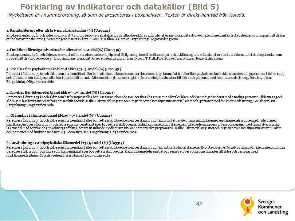 Förklaring av indikatorer och datakällor (Bild 5)