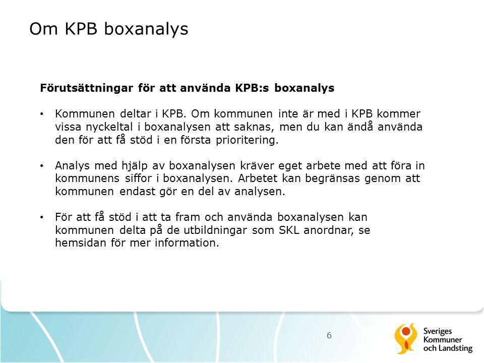 Om KPB boxanalys Förutsättningar för att använda KPB:s boxanalys