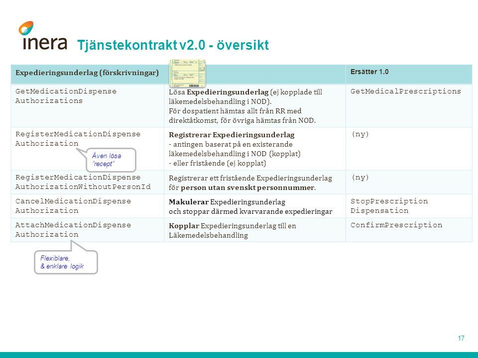Tjänstekontrakt v2.0 - översikt