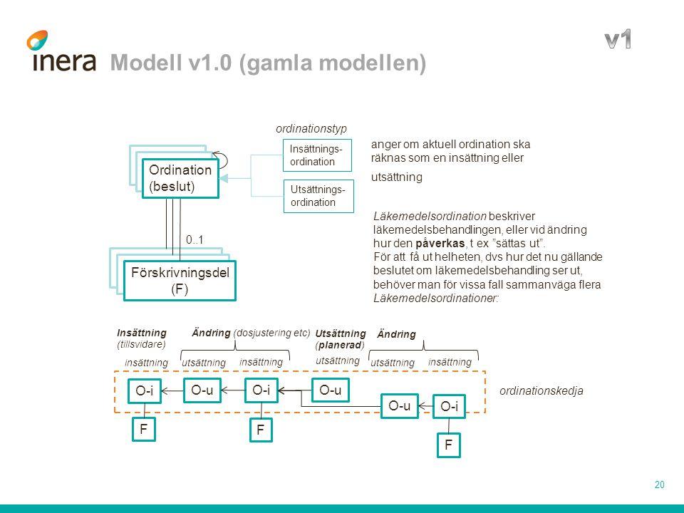 Modell v1.0 (gamla modellen)