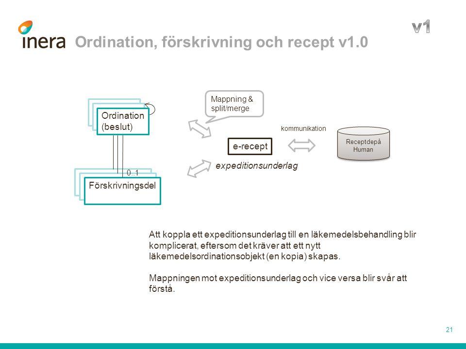 Ordination, förskrivning och recept v1.0