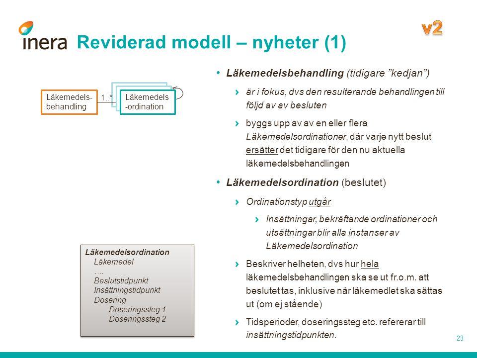 Reviderad modell – nyheter (1)