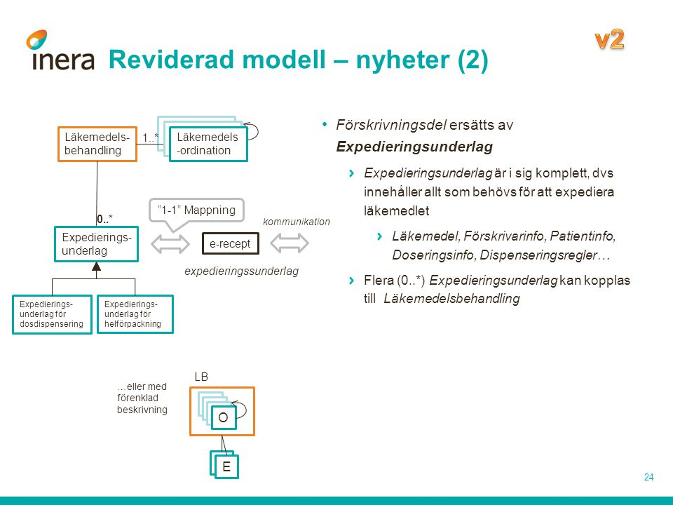 Reviderad modell – nyheter (2)