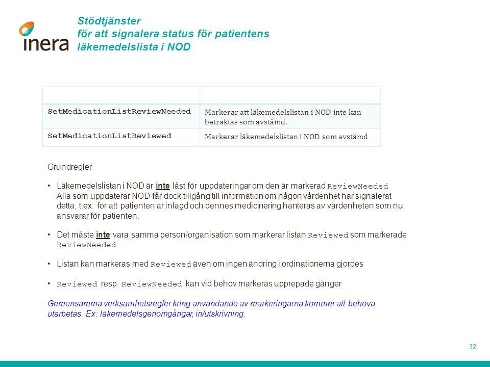 Stödtjänster för att signalera status för patientens läkemedelslista i NOD