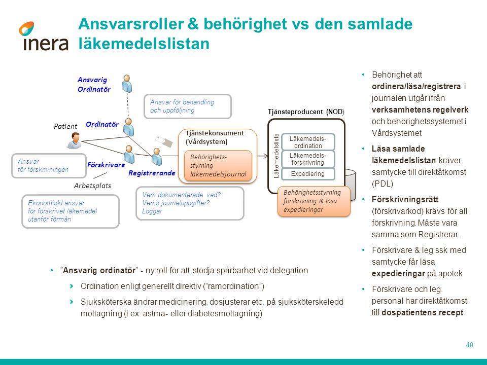 Ansvarsroller & behörighet vs den samlade läkemedelslistan