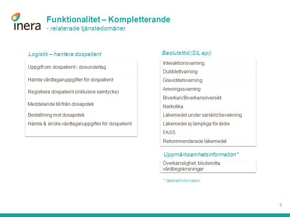 Funktionalitet – Kompletterande - relaterade tjänstedomäner
