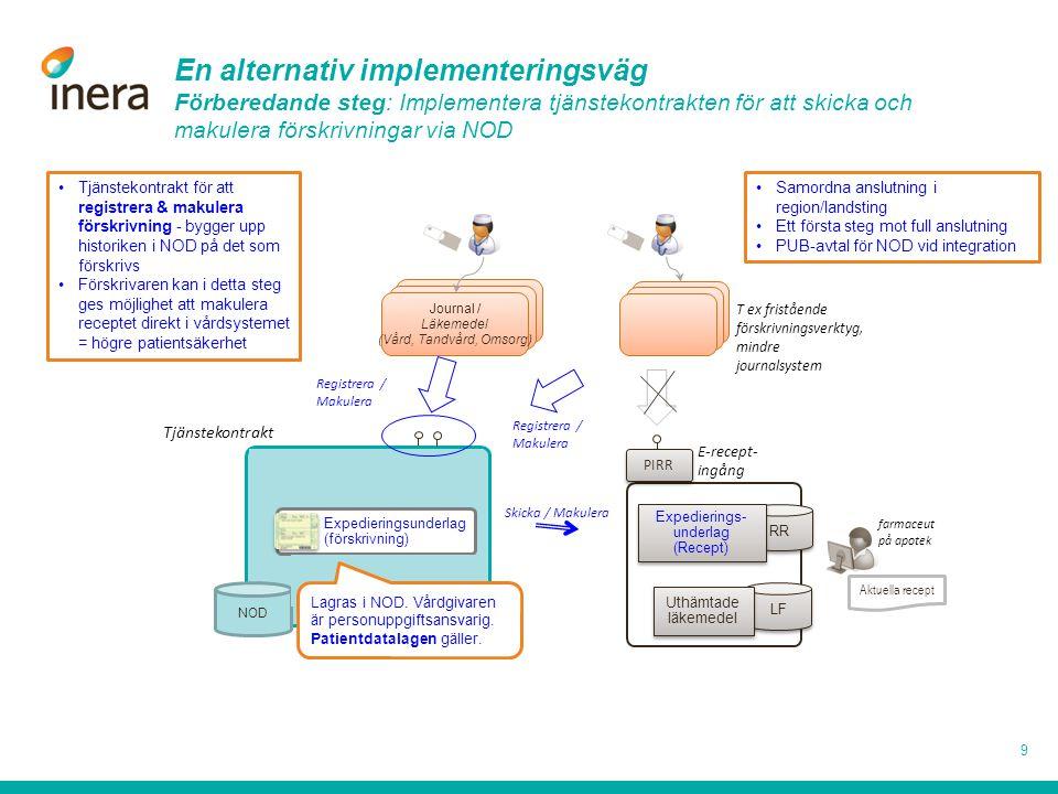 En alternativ implementeringsväg Förberedande steg: Implementera tjänstekontrakten för att skicka och makulera förskrivningar via NOD