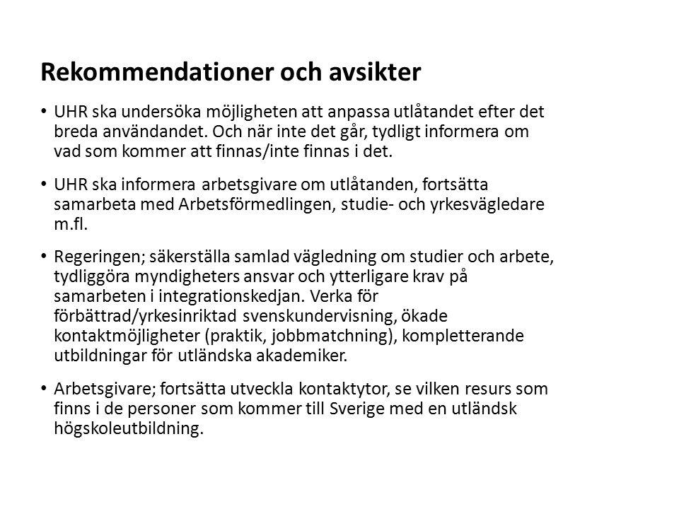 Rekommendationer och avsikter