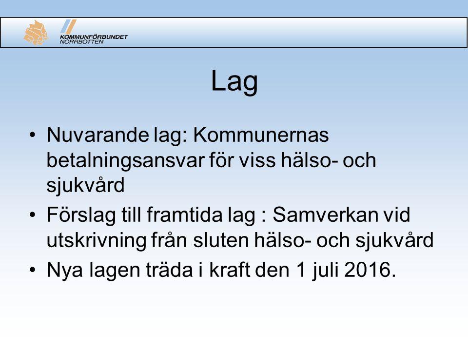 Lag Nuvarande lag: Kommunernas betalningsansvar för viss hälso- och sjukvård.