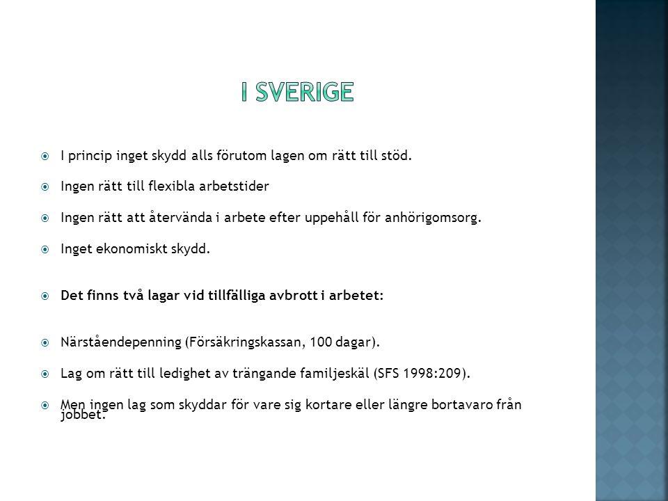 i Sverige I princip inget skydd alls förutom lagen om rätt till stöd.
