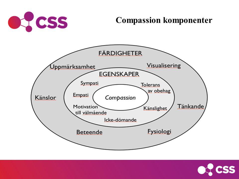 Compassion komponenter