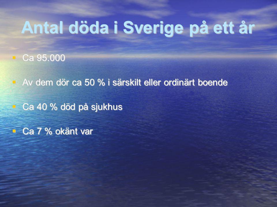 Antal döda i Sverige på ett år