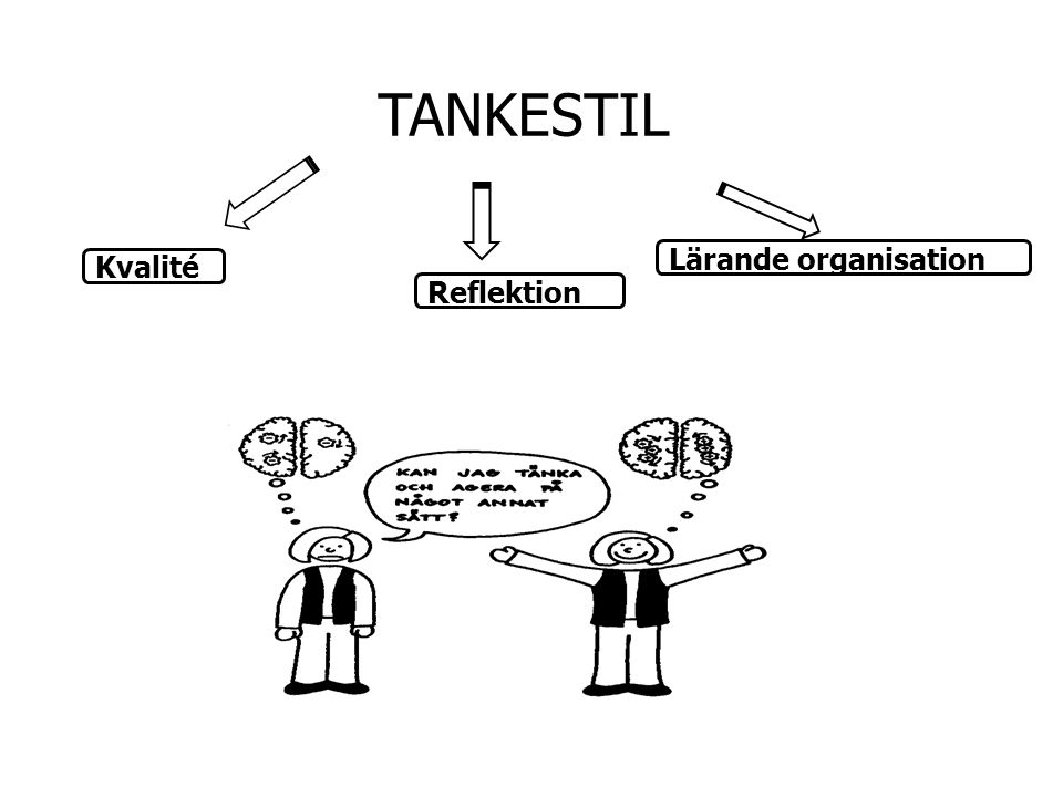 TANKESTIL Lärande organisation Kvalité Reflektion