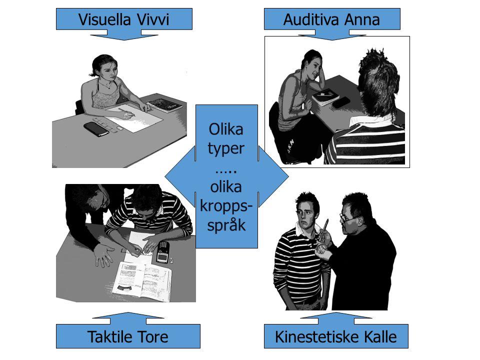 Visuella Vivvi Auditiva Anna Olika typer ….. olika kropps- språk Taktile Tore Kinestetiske Kalle