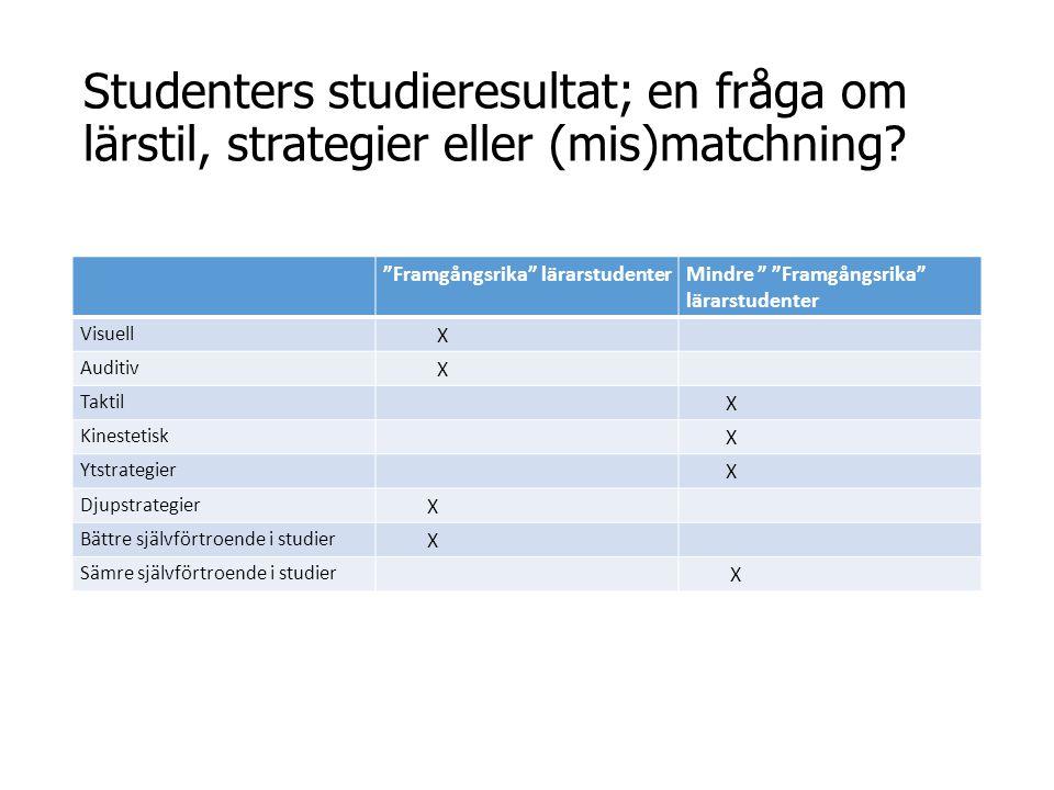 Studenters studieresultat; en fråga om lärstil, strategier eller (mis)matchning