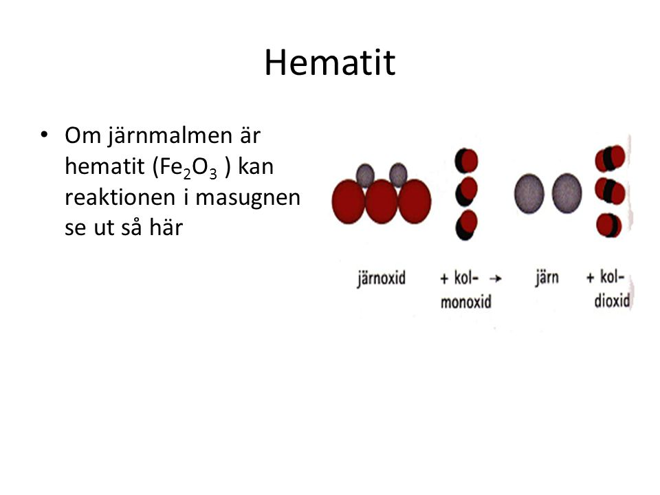 Hematit Om järnmalmen är hematit (Fe2O3 ) kan reaktionen i masugnen se ut så här