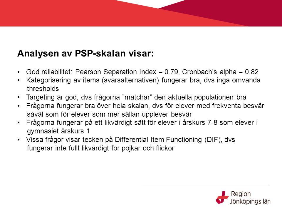 Analysen av PSP-skalan visar: