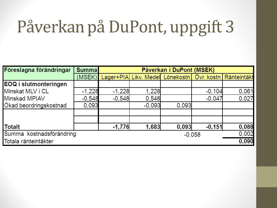 Påverkan på DuPont, uppgift 3