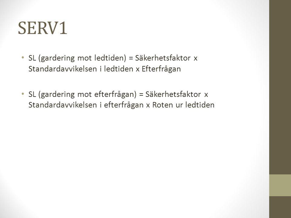 SERV1 SL (gardering mot ledtiden) = Säkerhetsfaktor x Standardavvikelsen i ledtiden x Efterfrågan.