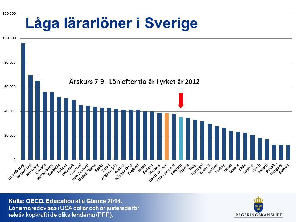 Låga lärarlöner i Sverige