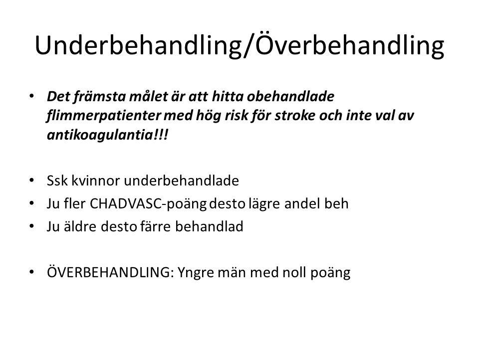 Underbehandling/Överbehandling