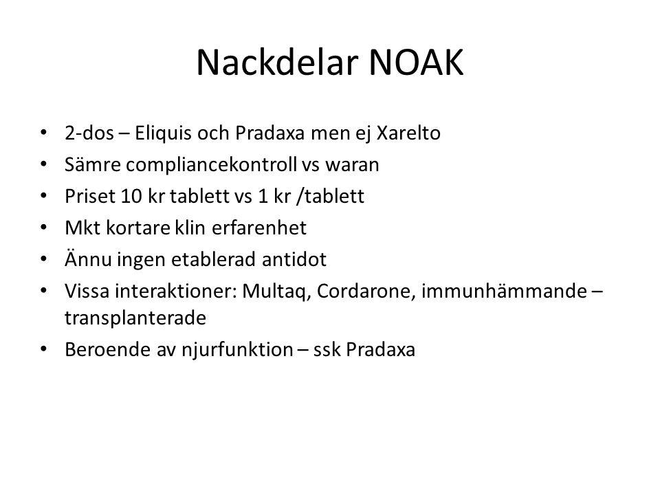Nackdelar NOAK 2-dos – Eliquis och Pradaxa men ej Xarelto