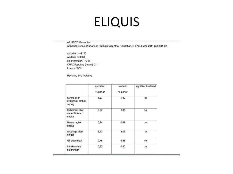 ELIQUIS