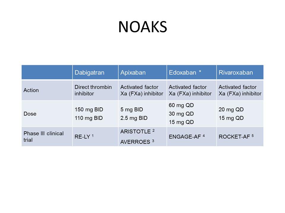 NOAKS