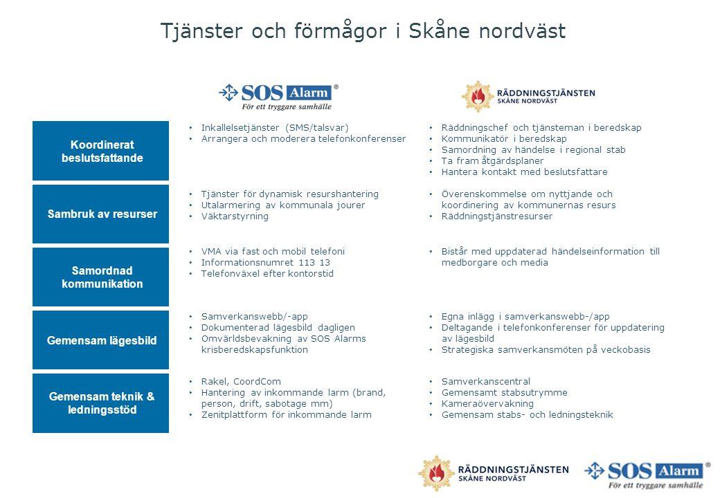 Tjänster och förmågor i Skåne nordväst
