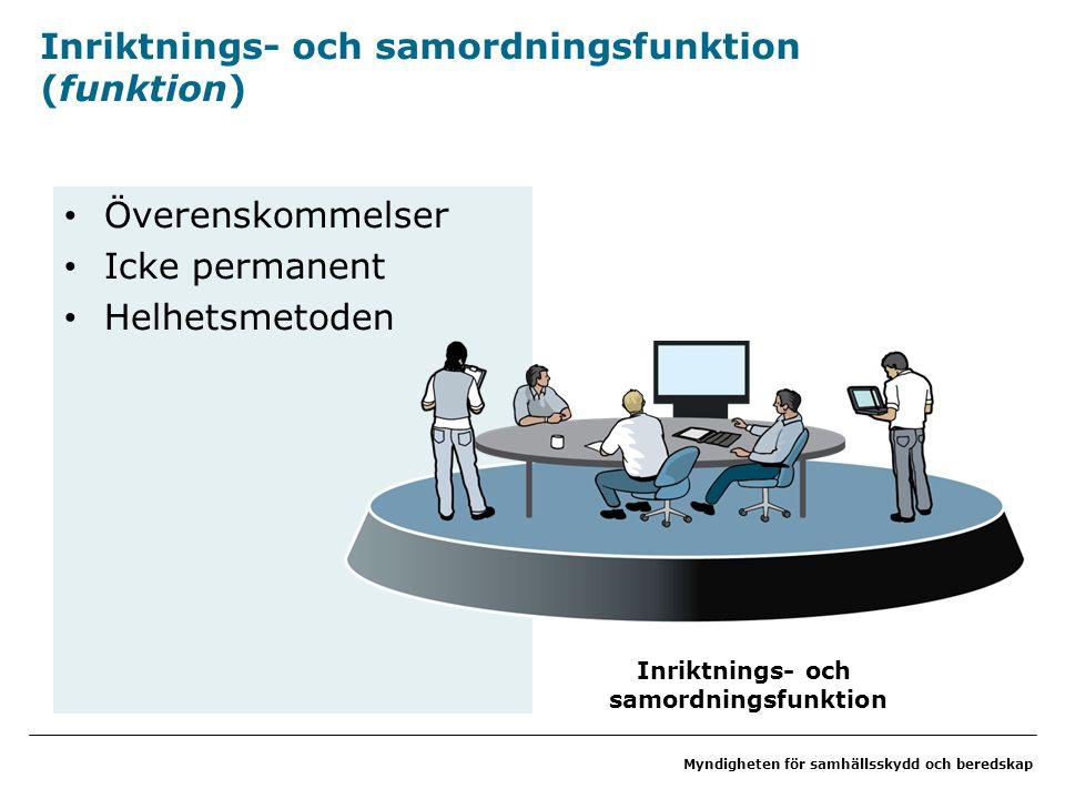 Inriktnings- och samordningsfunktion (funktion)