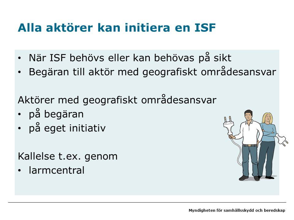 Alla aktörer kan initiera en ISF