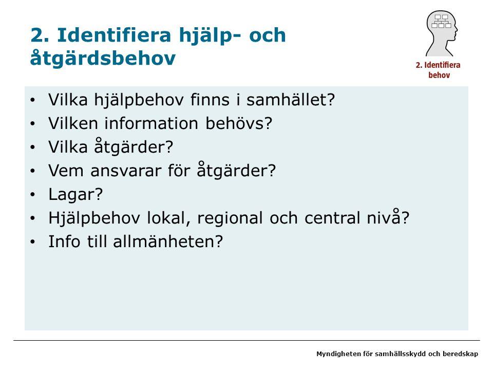 2. Identifiera hjälp- och åtgärdsbehov